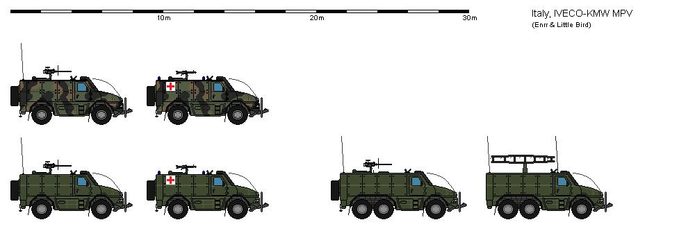 ruoli infografia vtmm kmw iveco