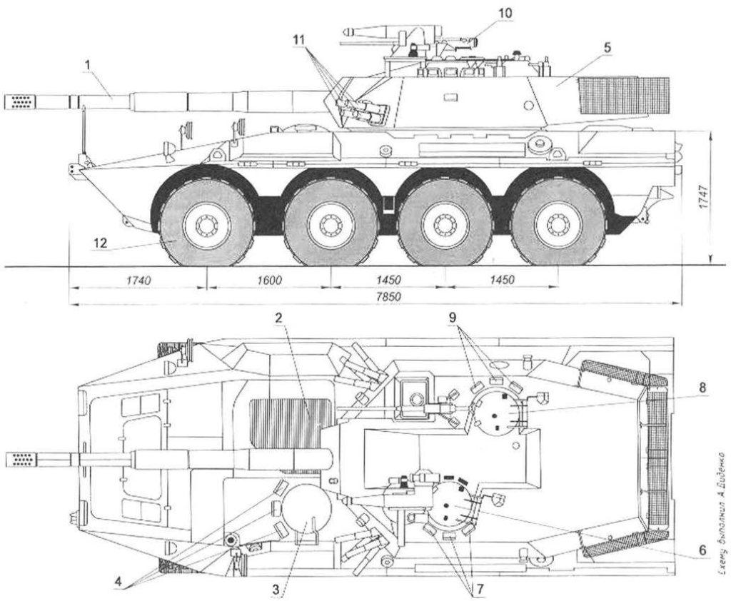 1 - canna di fucile calibro 105 millimetri; 2 - Dipartimento di potenza; 3 - il portello del conducente; driver di periferica periscopio - 4; 5 - Torre; 6 - comandante boccaporto; 7 - Dispositivi periscopio comandante; 8 - il caricatore boccaporto; 9 - periscopi caricatore e cannoniere; 10 - mitragliatrice 7,62 millimetri; 11 - 76 mm fumogeni granata; 12 - ruote con pneumatici antiproiettile