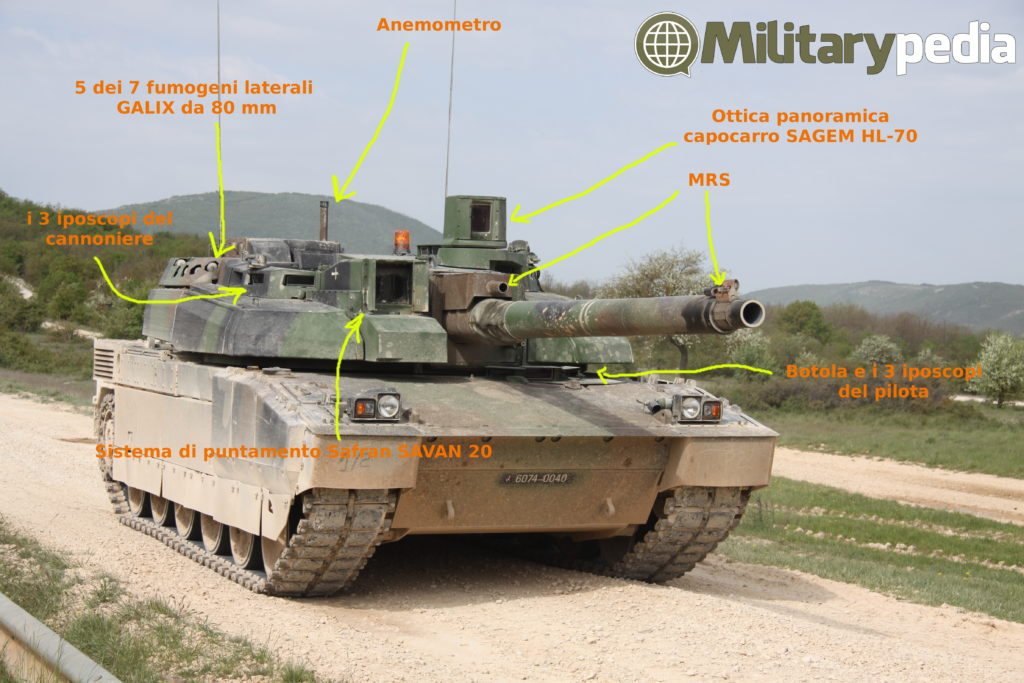 leclerc infografia militarypedia amx amx-56 tank carroarmato