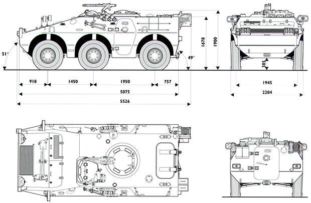 Schema del VBL Puma.
