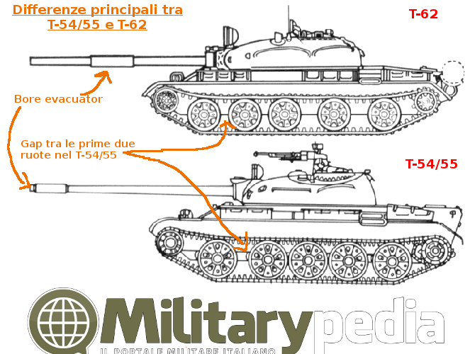 t-62 and t-54 difference