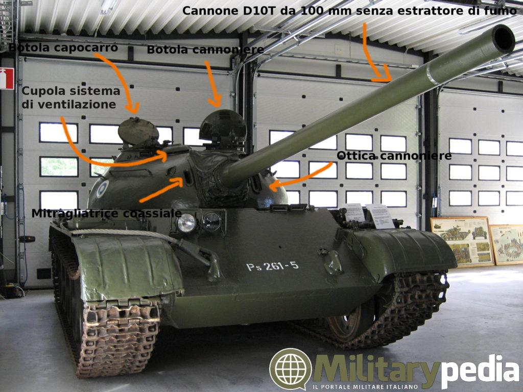 Dettaglio T-54 (Finalndese).