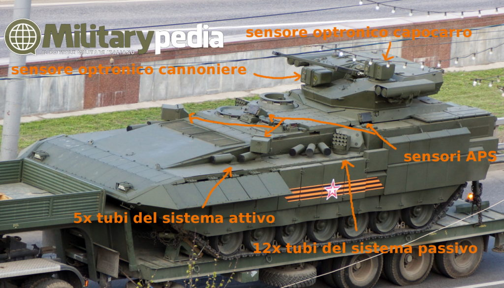 sensor optronic aps active protection system t-15 armata