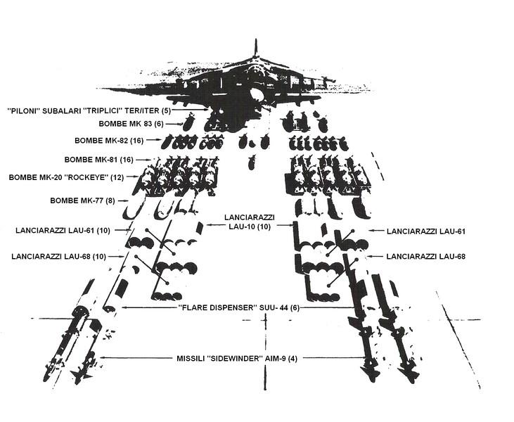 marina militare aviazione portaerei cavour AV-8B Harrier II plus