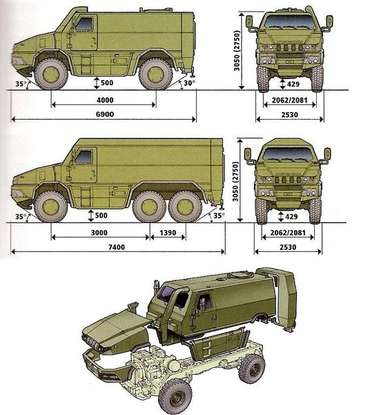 vtmm orso grizzly iveco kmw