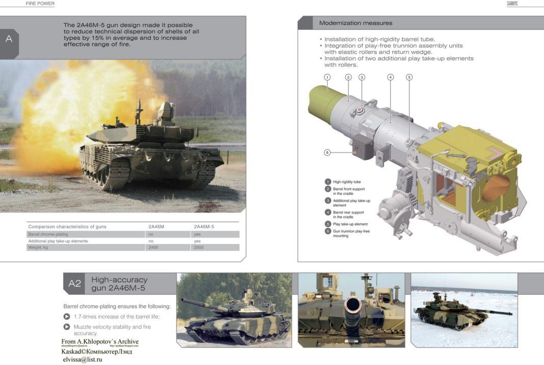 infografia cannone t-90MS t-90am 2a46m-5 tank mbt carroarmato