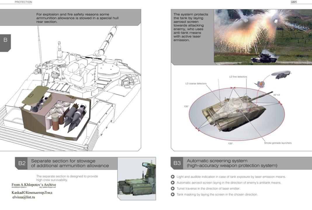 t-90ms vano munizioni t-90am tank mbt carroarmato