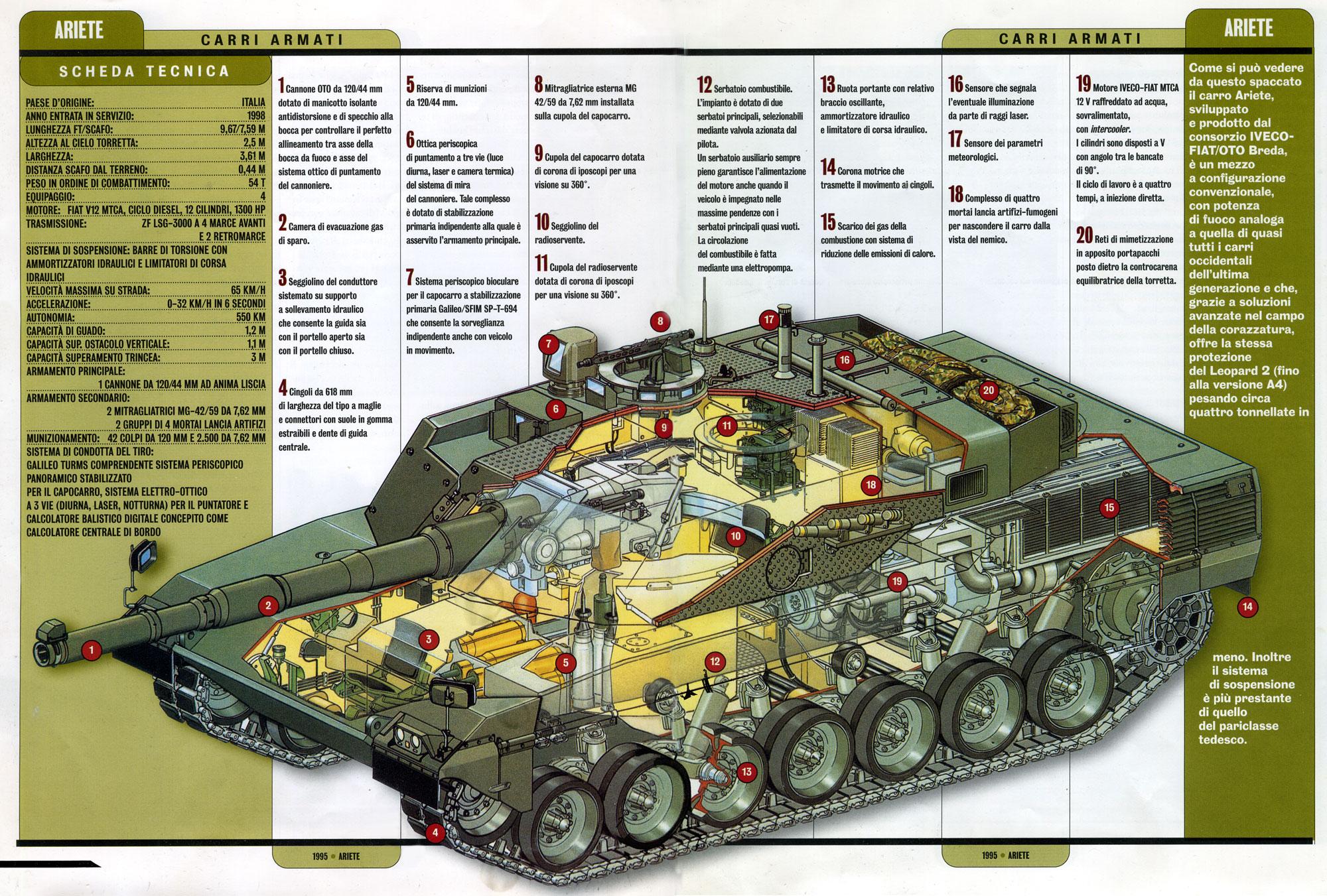 T-72B1 - Página 22 C1-ariete-schema-carro-interno