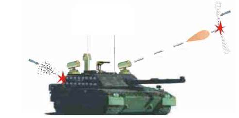 aps ads active protection defense system scudo ariete c1 centauro b1