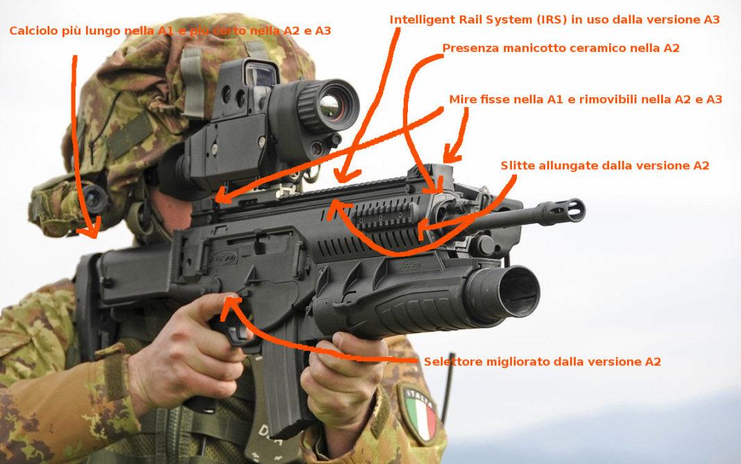 dettaglio details features arx 160 models a1 a2 a3