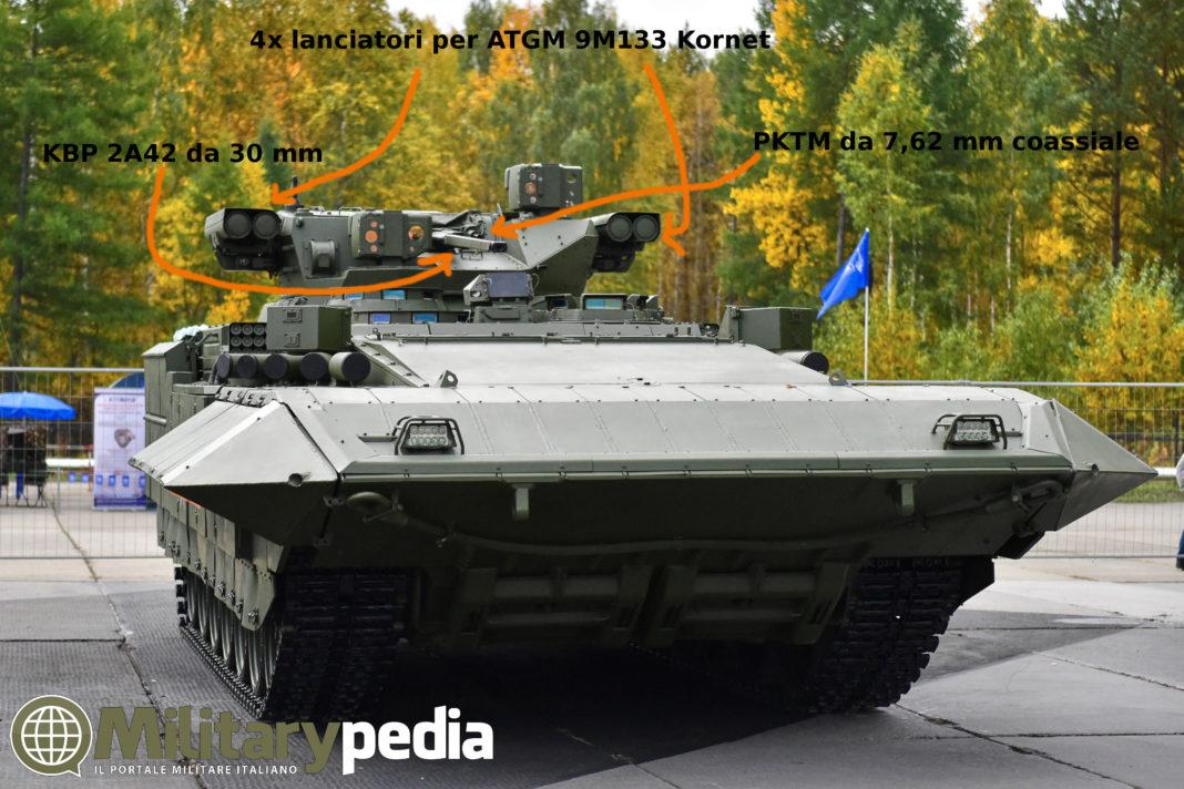 t-15 infografia armata
