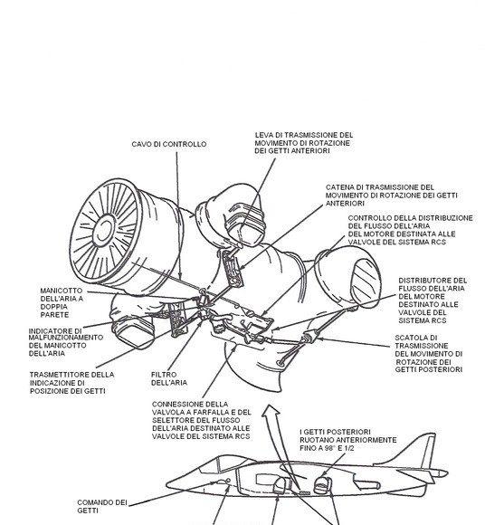 av8b marina militare portaerei cavour