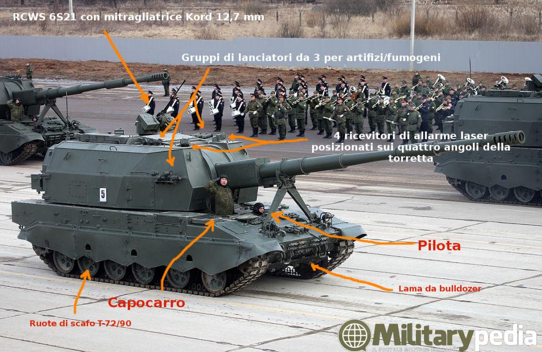 Koalitsiya 2s35 infografica infographic Koalitsiya-sv russian federation howitzer semovente obice