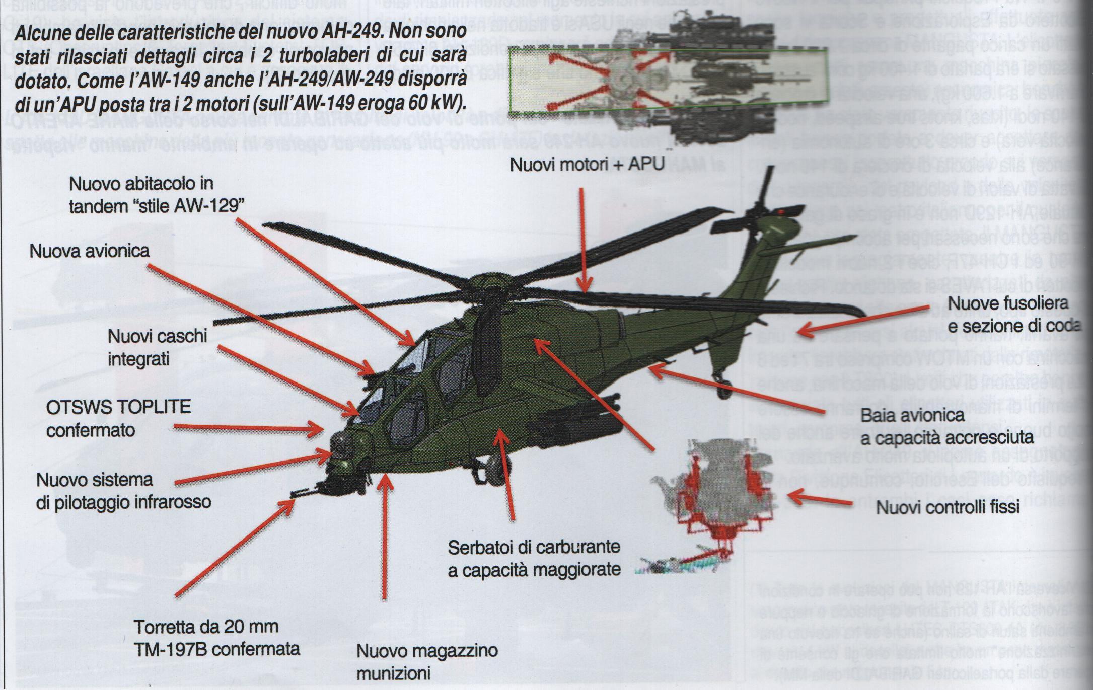 ah-249 mangusta successore attack helicopter italian army esercito italiano aves