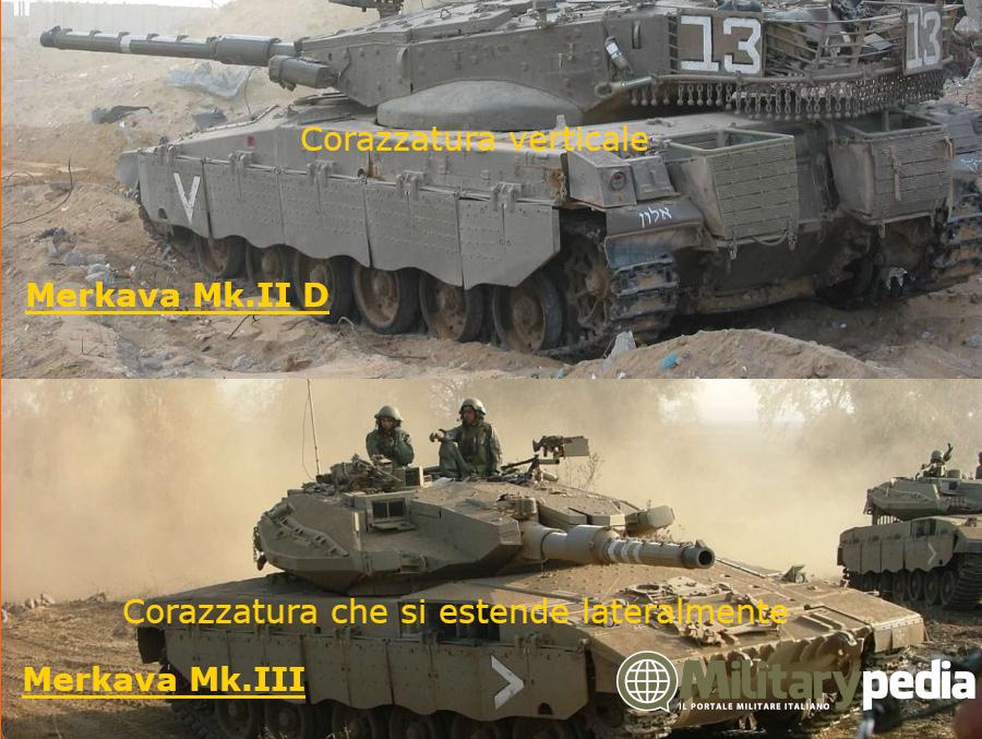 Confronto tra Merkava Mk.2 D e Mk.3